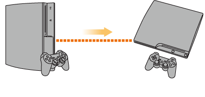 PS3 Data Transfer Utility (FW3.15 and up)